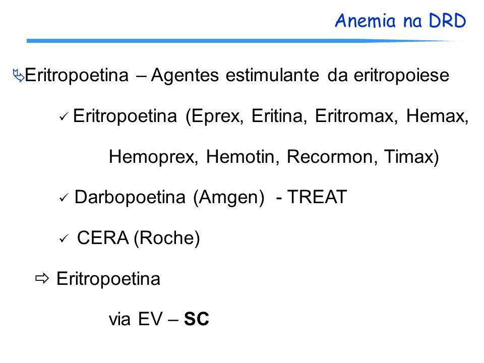  Eritropoetina (Eprex, Eritina, Eritromax, Hemax,