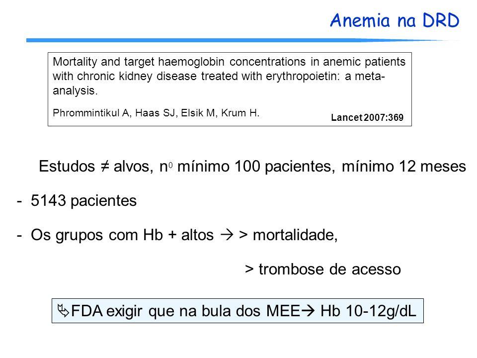 Estudos ≠ alvos, n0 mínimo 100 pacientes, mínimo 12 meses