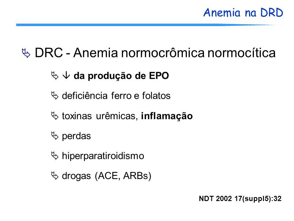  DRC - Anemia normocrômica normocítica
