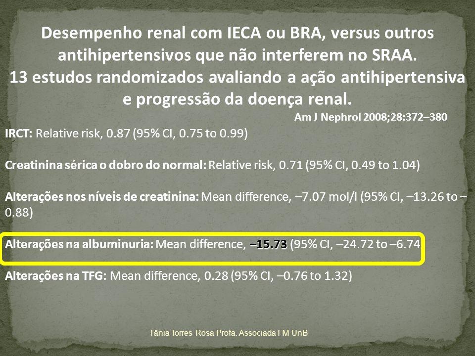 Desempenho renal com IECA ou BRA, versus outros