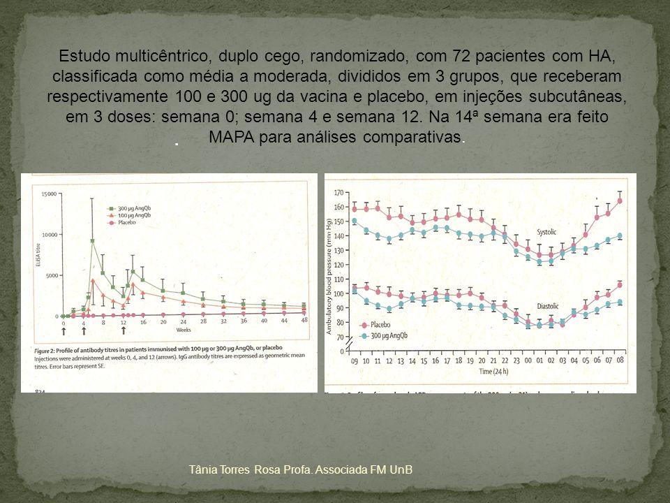 Estudo multicêntrico, duplo cego, randomizado, com 72 pacientes com HA, classificada como média a moderada, divididos em 3 grupos, que receberam respectivamente 100 e 300 ug da vacina e placebo, em injeções subcutâneas, em 3 doses: semana 0; semana 4 e semana 12. Na 14ª semana era feito MAPA para análises comparativas.
