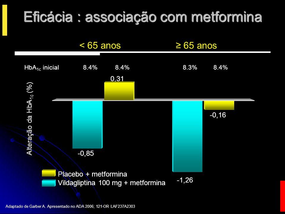 Eficácia : associação com metformina