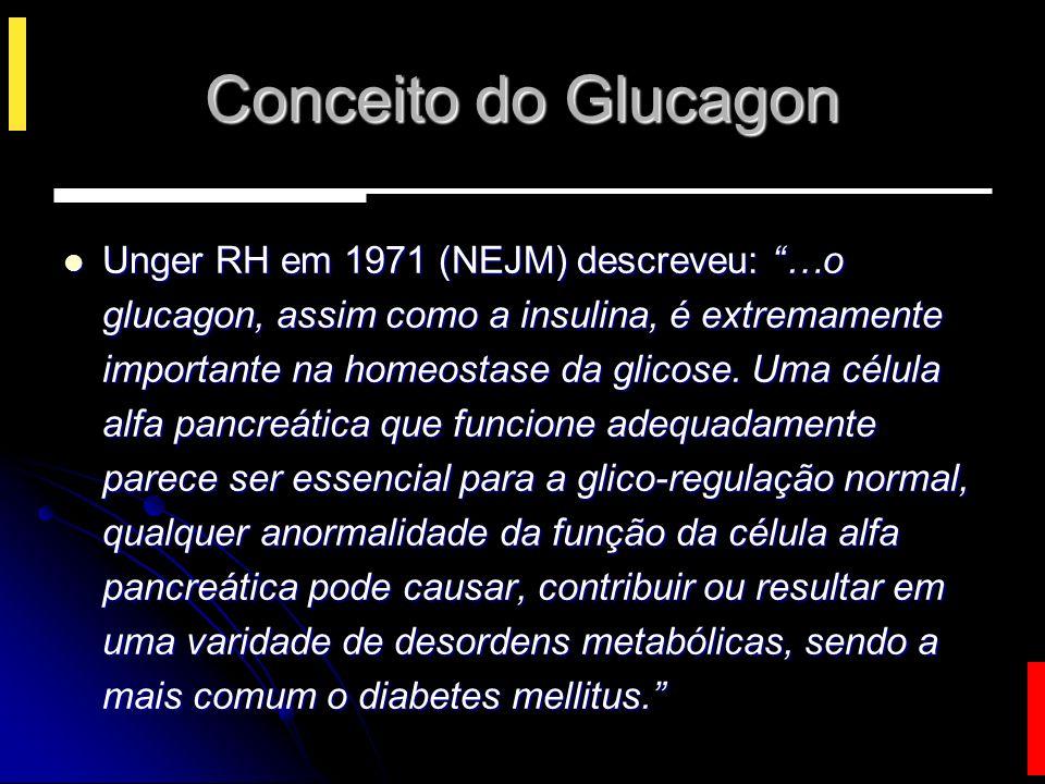 Conceito do Glucagon