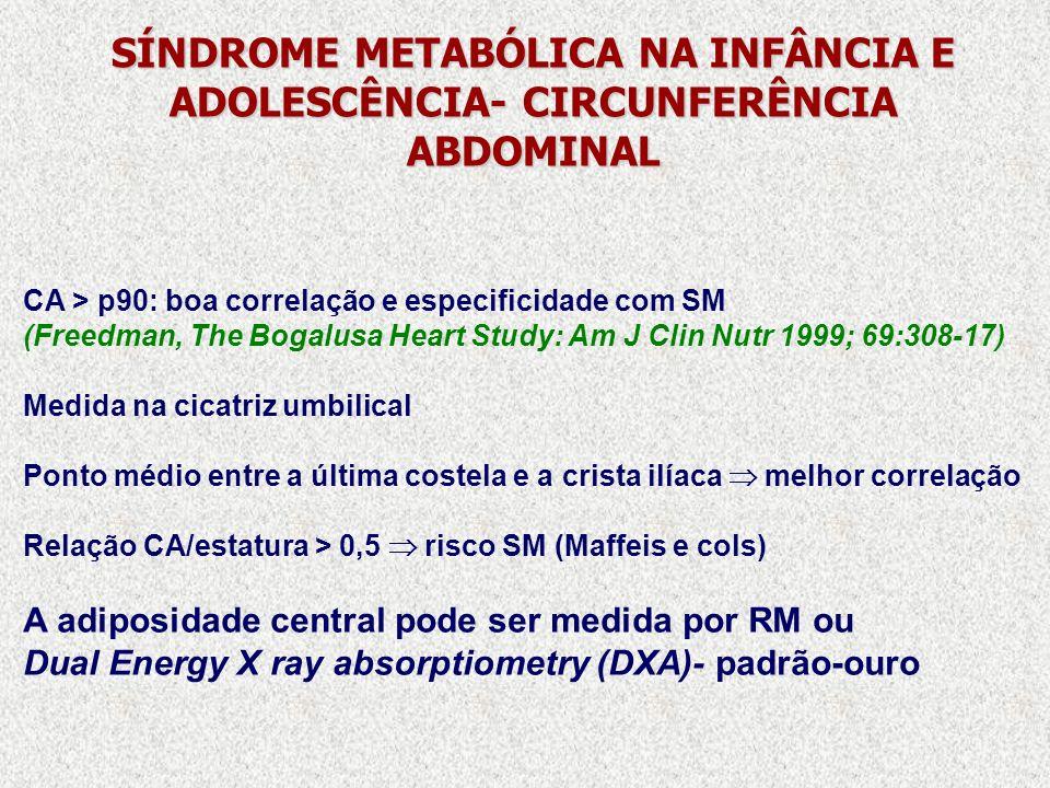 SÍNDROME METABÓLICA NA INFÂNCIA E ADOLESCÊNCIA- CIRCUNFERÊNCIA ABDOMINAL