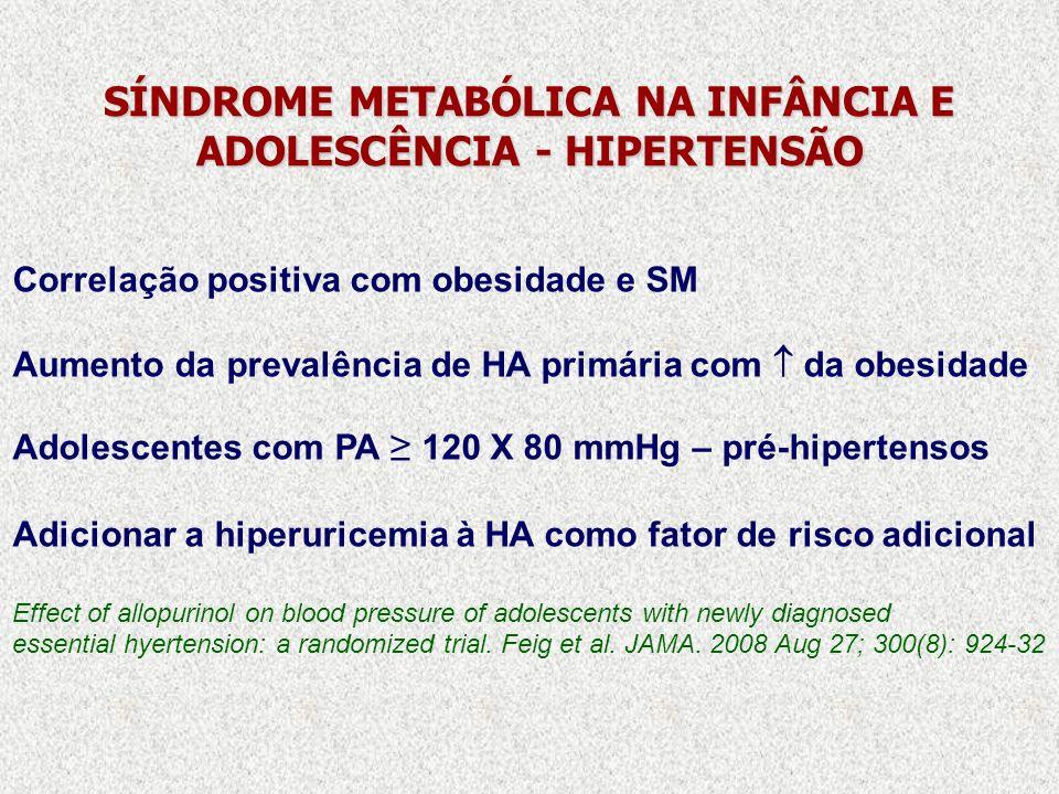 SÍNDROME METABÓLICA NA INFÂNCIA E ADOLESCÊNCIA - HIPERTENSÃO