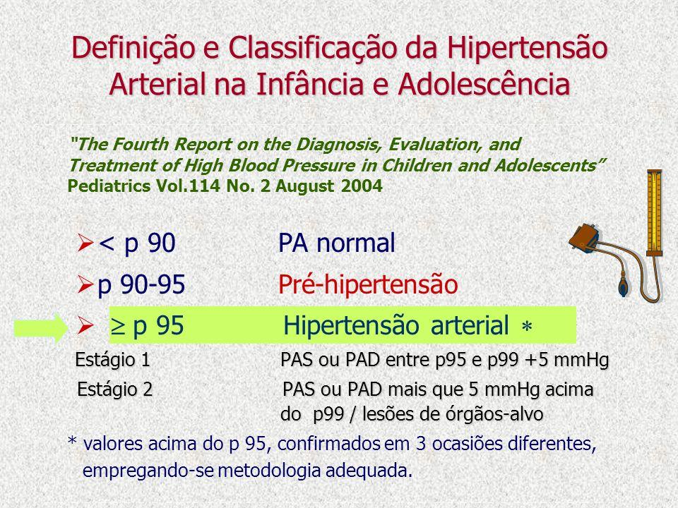 Definição e Classificação da Hipertensão Arterial na Infância e Adolescência