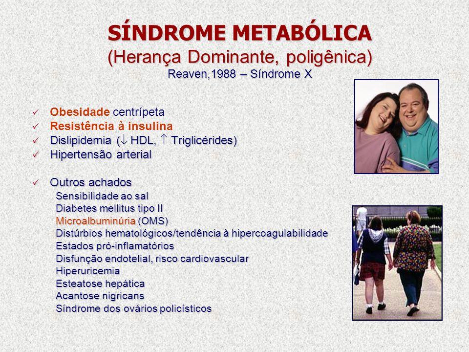 SÍNDROME METABÓLICA (Herança Dominante, poligênica) Reaven,1988 – Síndrome X