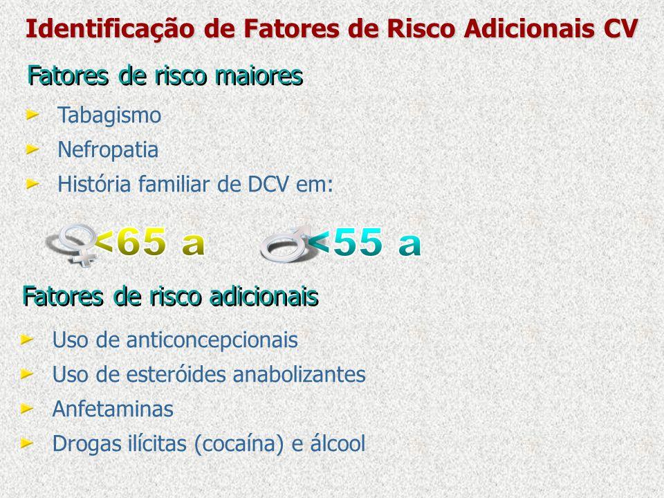 Identificação de Fatores de Risco Adicionais CV