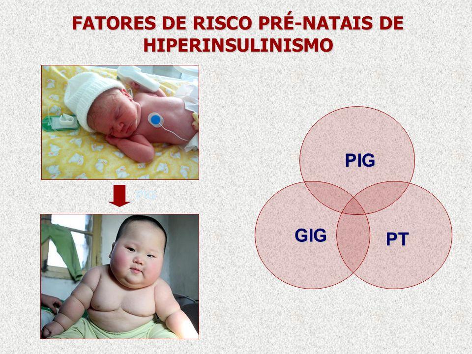FATORES DE RISCO PRÉ-NATAIS DE HIPERINSULINISMO