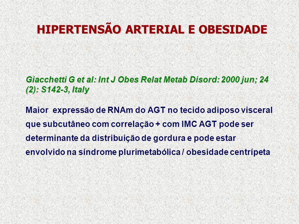 HIPERTENSÃO ARTERIAL E OBESIDADE