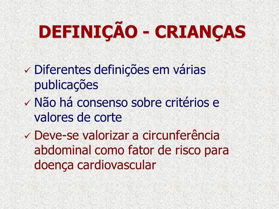 DEFINIÇÃO - CRIANÇAS Diferentes definições em várias publicações