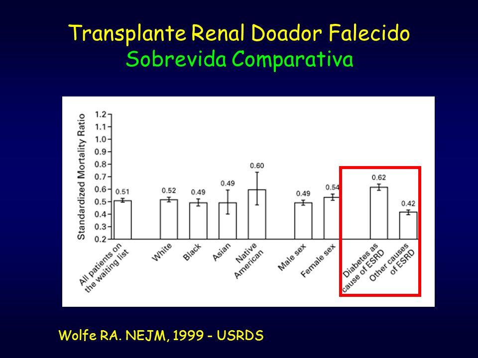 Transplante Renal Doador Falecido Sobrevida Comparativa