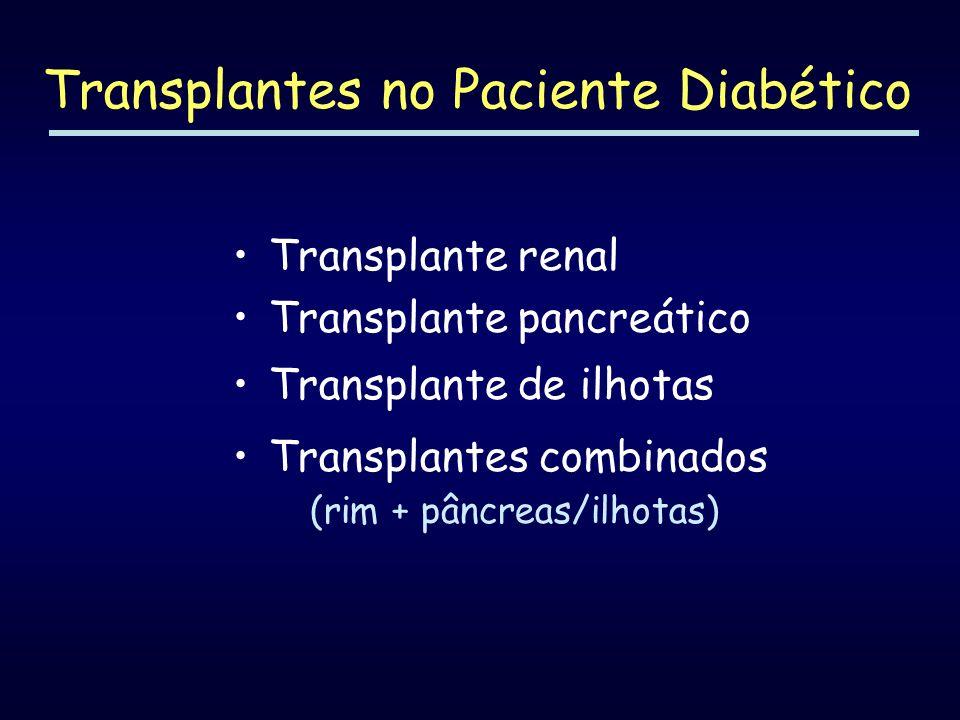 Transplantes no Paciente Diabético