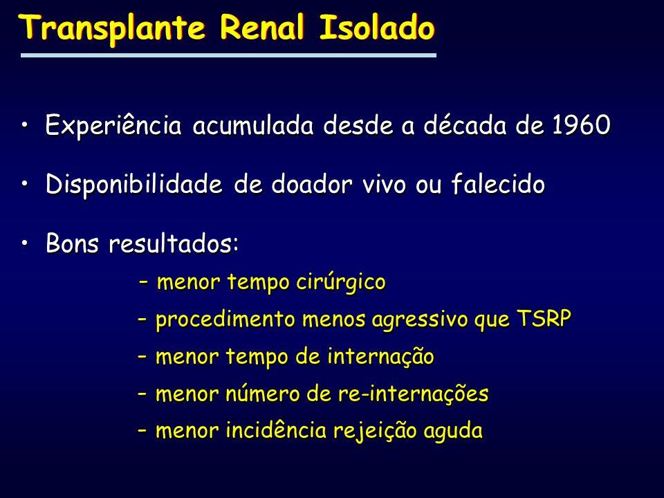 Transplante Renal Isolado