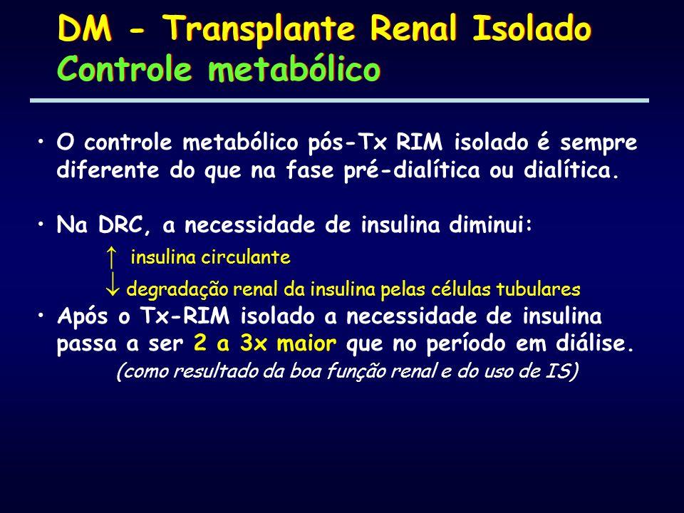 DM - Transplante Renal Isolado Controle metabólico