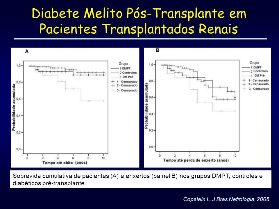 Diabete Melito Pós-Transplante em Pacientes Transplantados Renais