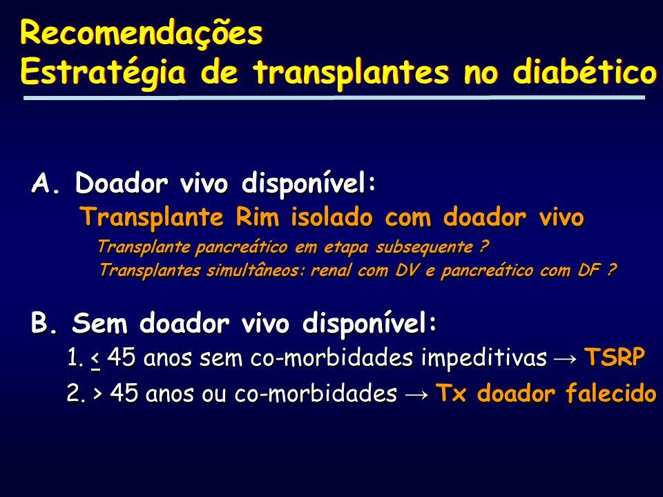 Estratégia de transplantes no diabético