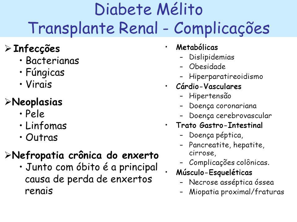 Diabete Mélito Transplante Renal - Complicações