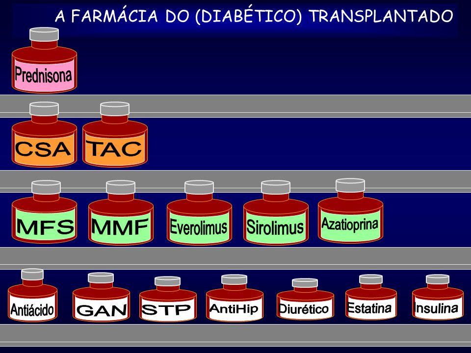 Prednisona CSA TAC MFS MMF Everolimus Sirolimus Azatioprina Antiácido