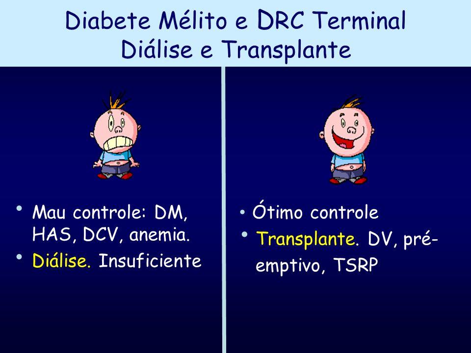 Diabete Mélito e DRC Terminal