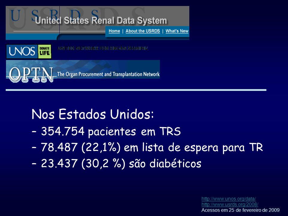 Nos Estados Unidos: 354.754 pacientes em TRS