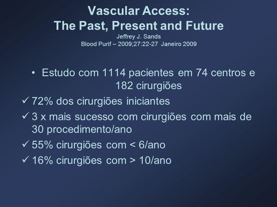 Estudo com 1114 pacientes em 74 centros e 182 cirurgiões