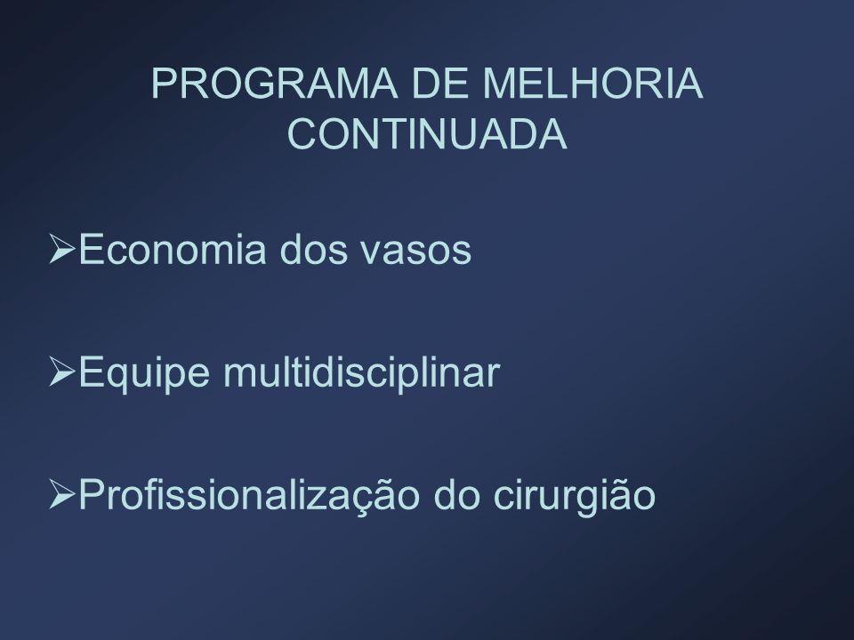 PROGRAMA DE MELHORIA CONTINUADA