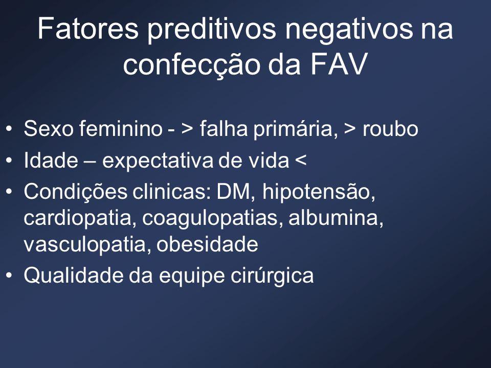 Fatores preditivos negativos na confecção da FAV