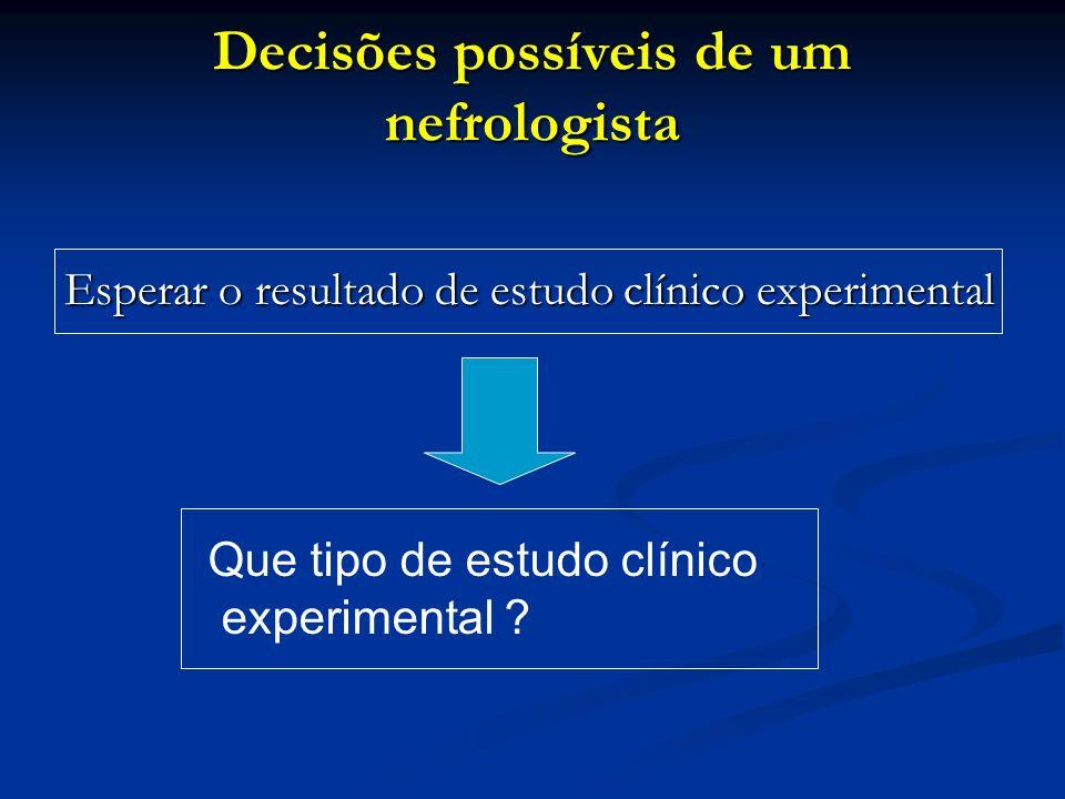 Decisões possíveis de um nefrologista