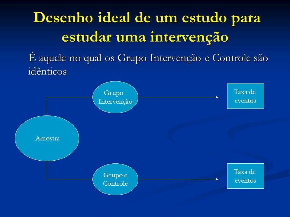 Desenho ideal de um estudo para estudar uma intervenção