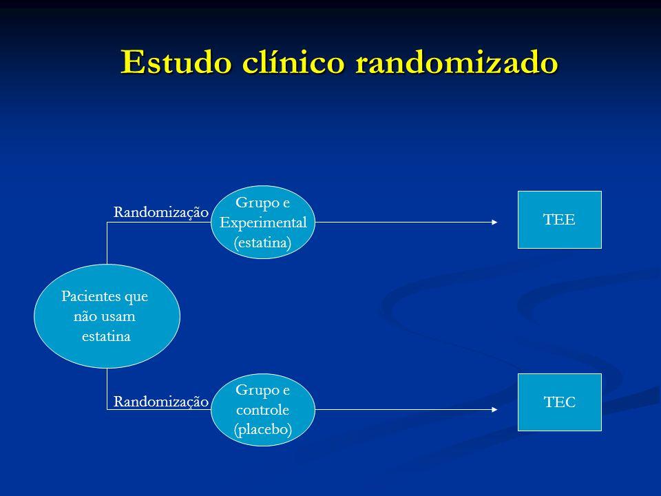 Estudo clínico randomizado