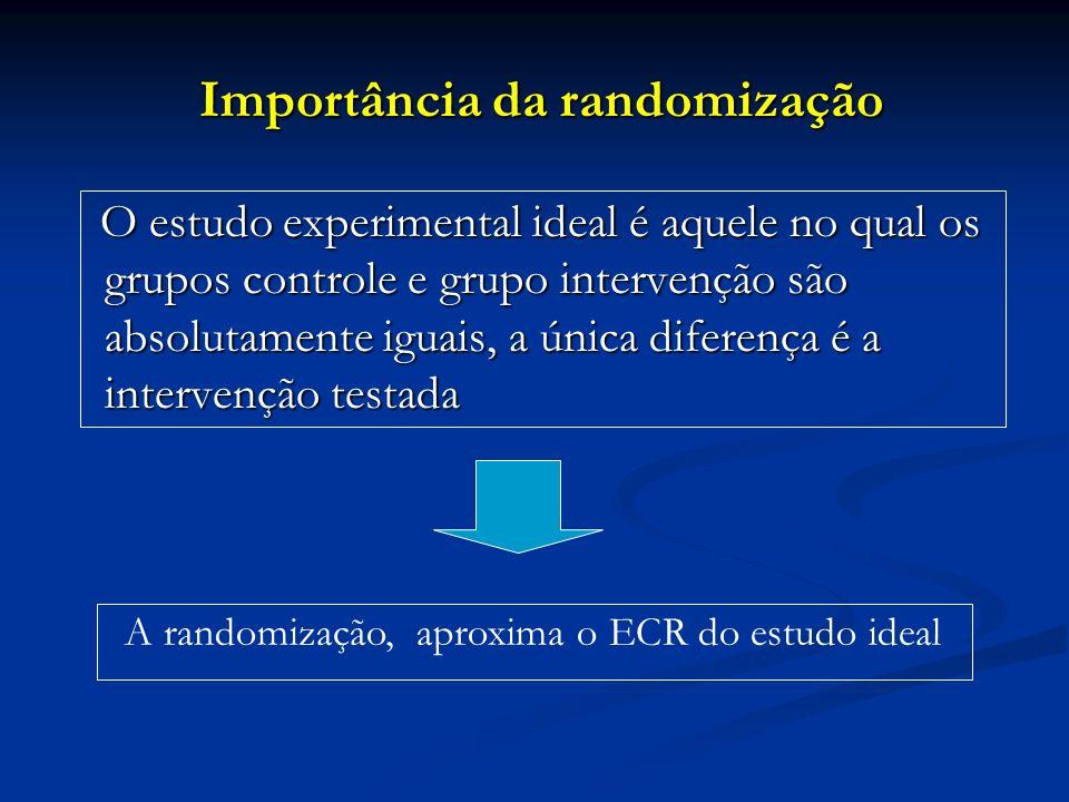 Importância da randomização
