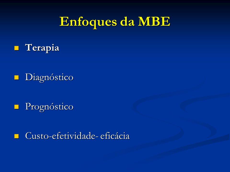 Enfoques da MBE Terapia Diagnóstico Prognóstico