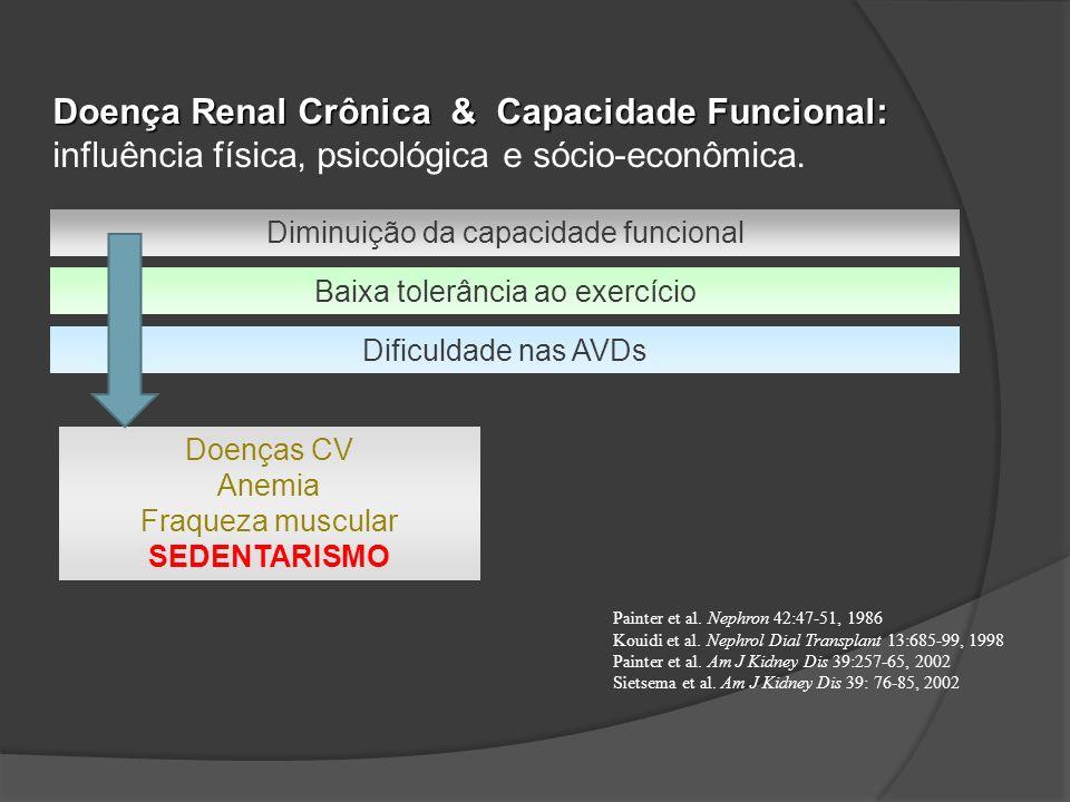Doença Renal Crônica & Capacidade Funcional: