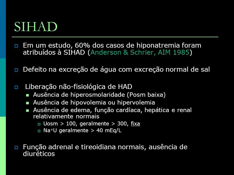 SIHAD Em um estudo, 60% dos casos de hiponatremia foram atribuídos à SIHAD (Anderson & Schrier, AIM 1985)