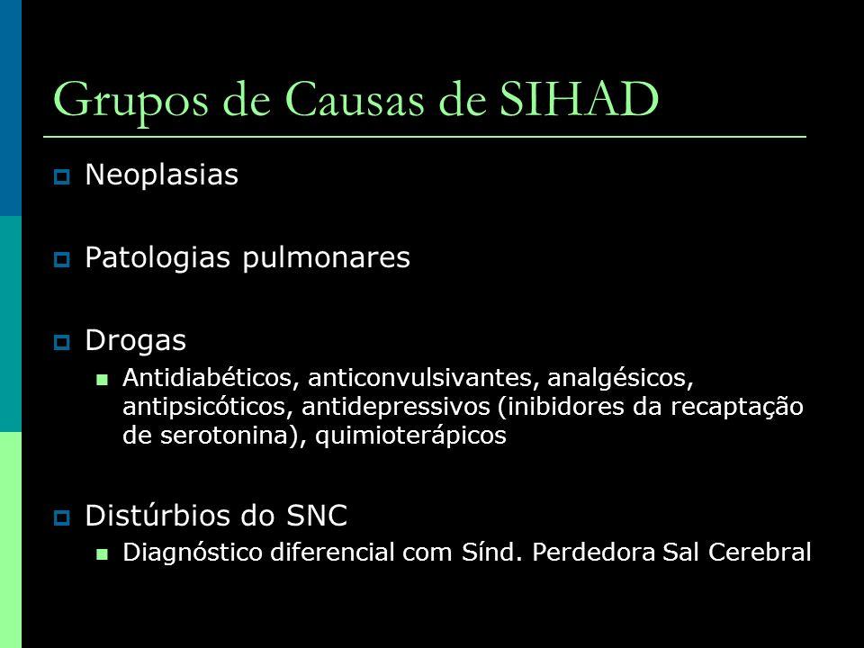 Grupos de Causas de SIHAD