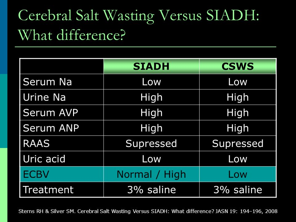 Cerebral Salt Wasting Versus SIADH: What difference