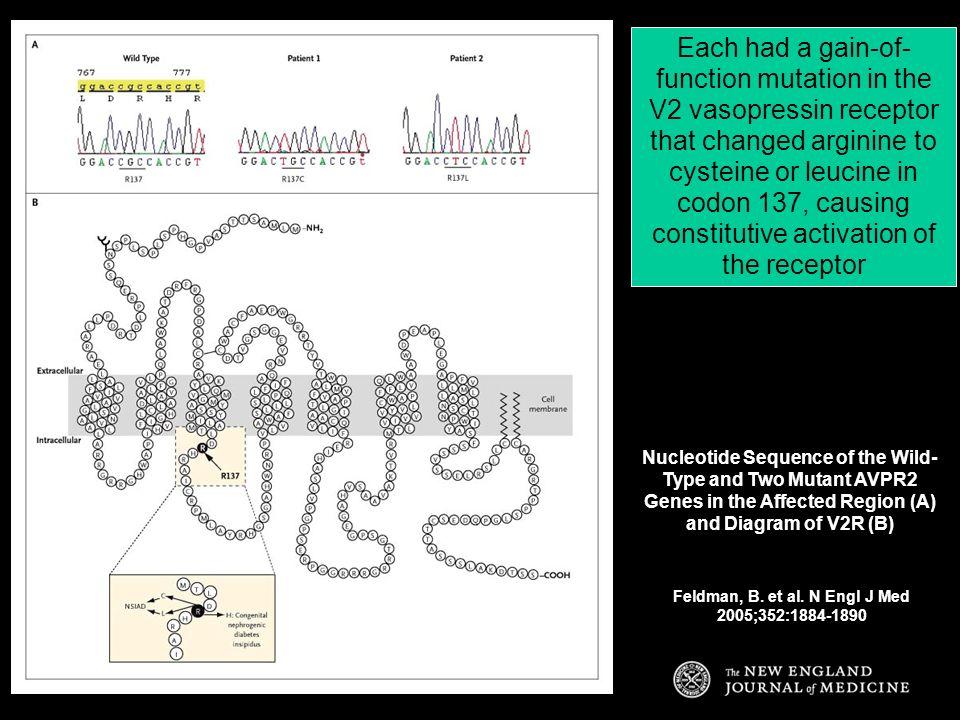 Feldman, B. et al. N Engl J Med 2005;352:1884-1890