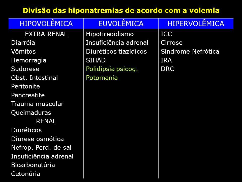 Divisão das hiponatremias de acordo com a volemia