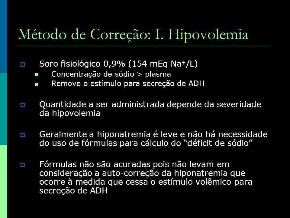 Método de Correção: I. Hipovolemia