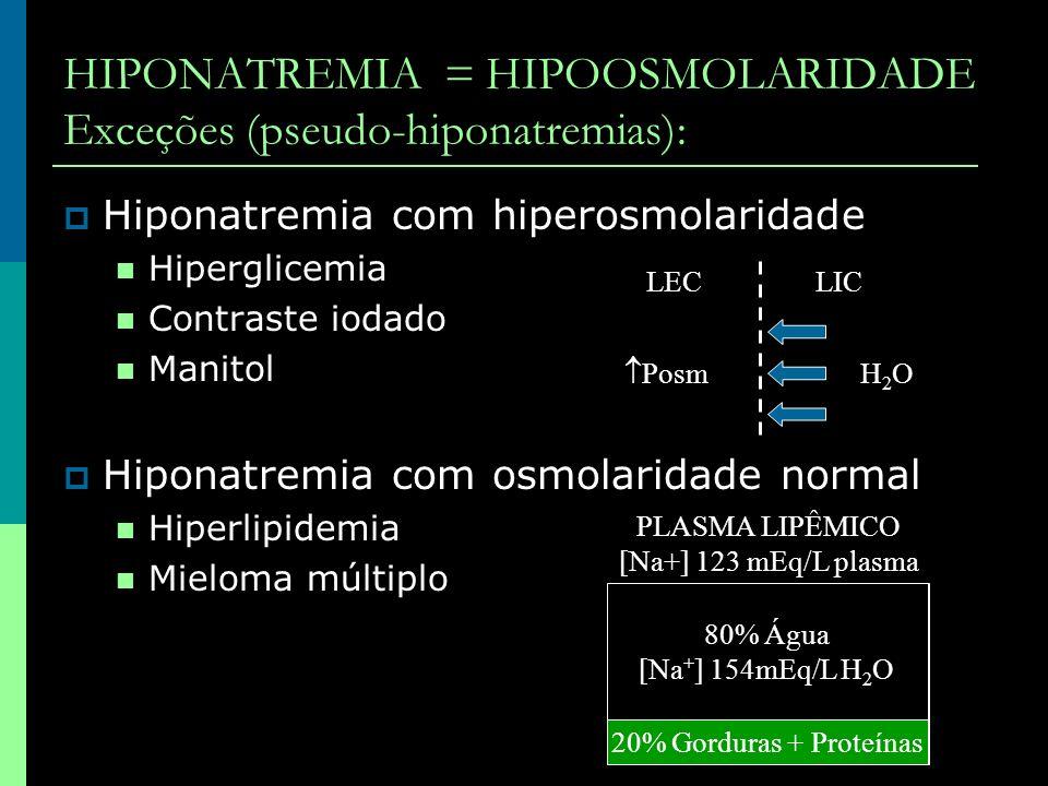 HIPONATREMIA = HIPOOSMOLARIDADE Exceções (pseudo-hiponatremias):
