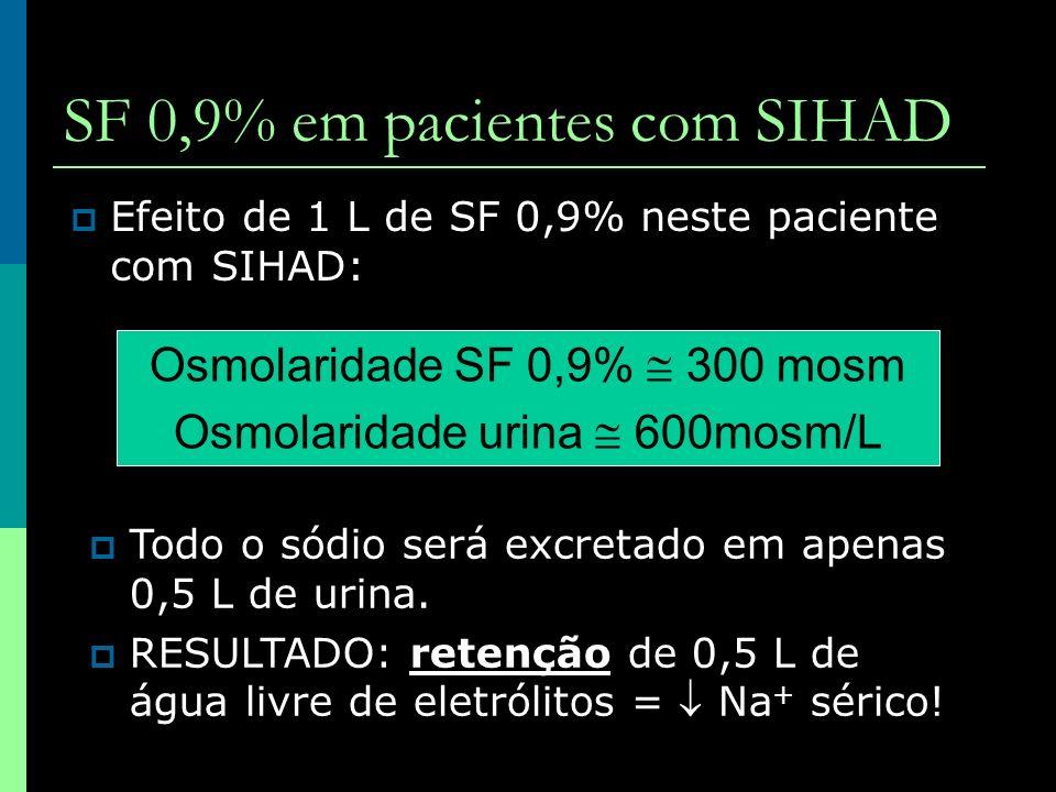 SF 0,9% em pacientes com SIHAD