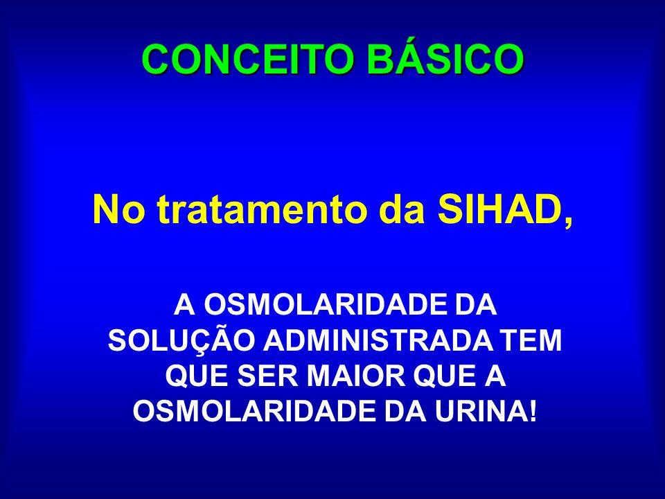 CONCEITO BÁSICO No tratamento da SIHAD,