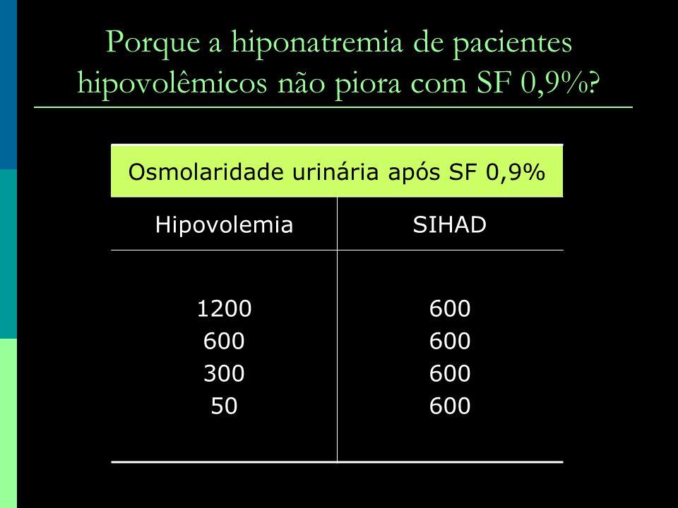 Osmolaridade urinária após SF 0,9%