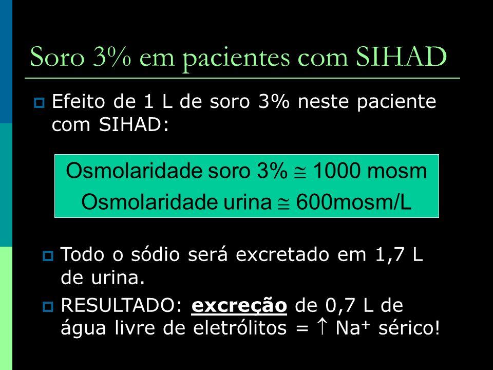 Soro 3% em pacientes com SIHAD