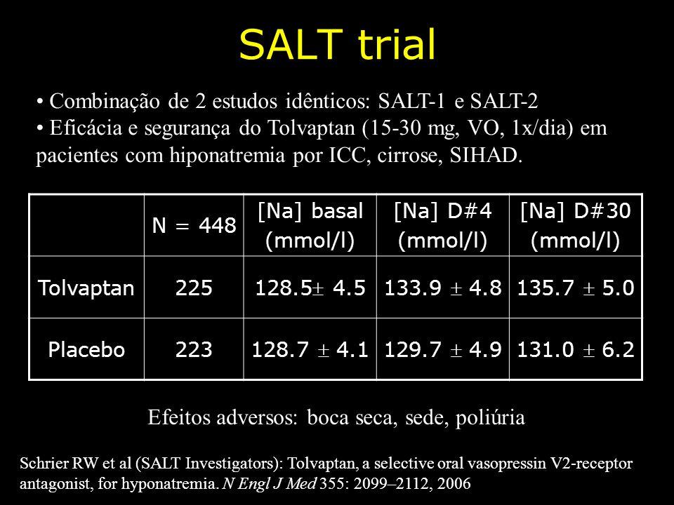 SALT trial Combinação de 2 estudos idênticos: SALT-1 e SALT-2