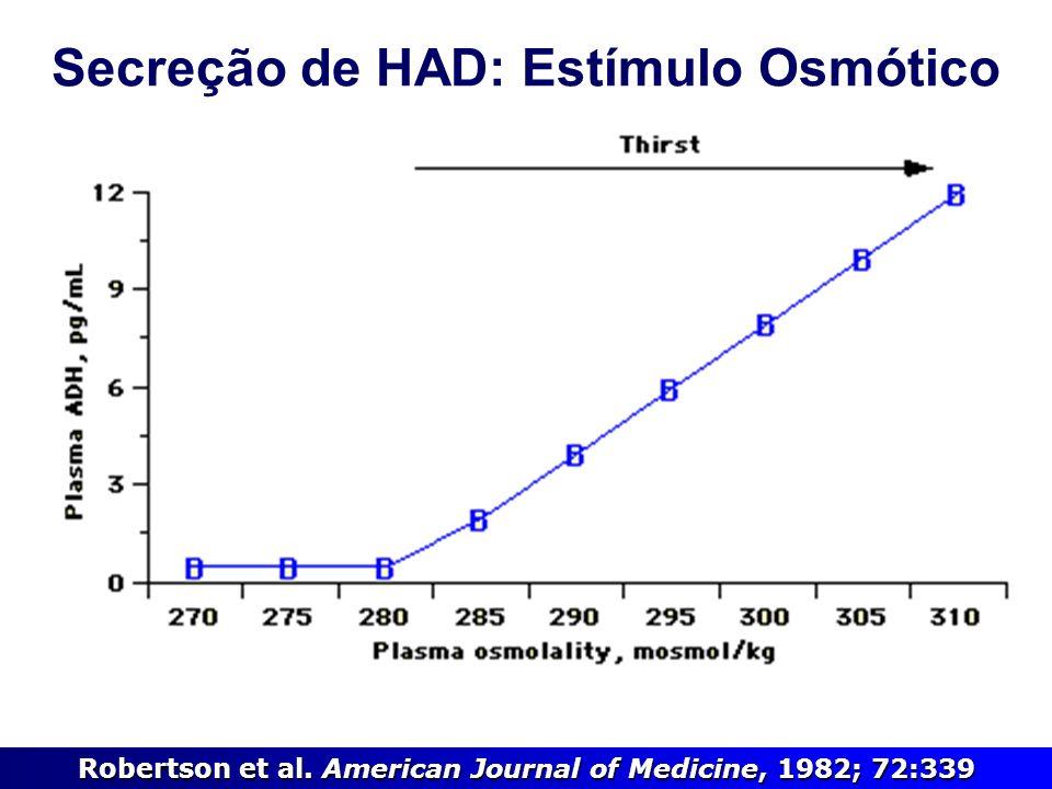 Secreção de HAD: Estímulo Osmótico