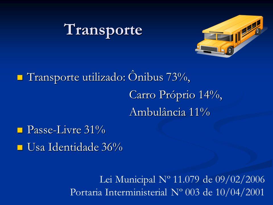 Transporte Transporte utilizado: Ônibus 73%, Carro Próprio 14%,