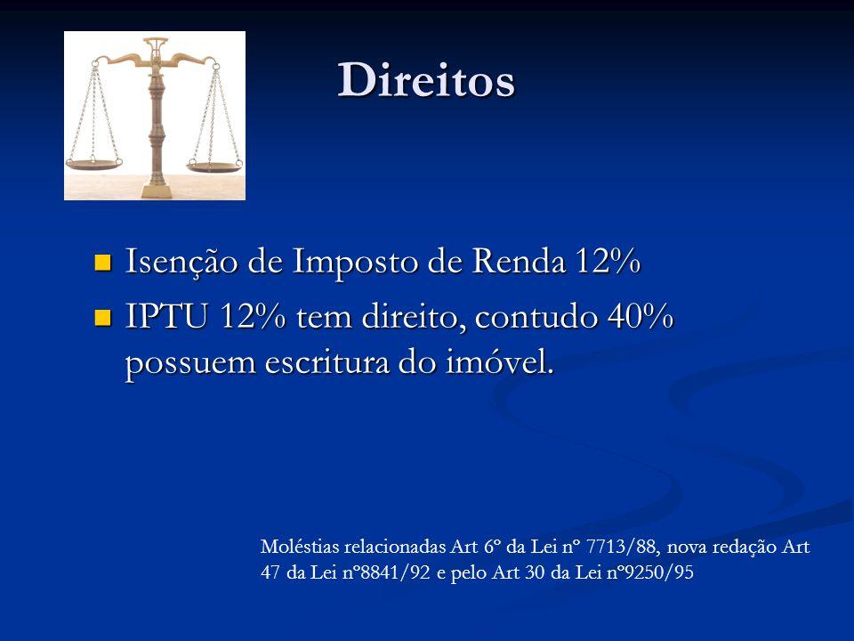 Direitos Isenção de Imposto de Renda 12%