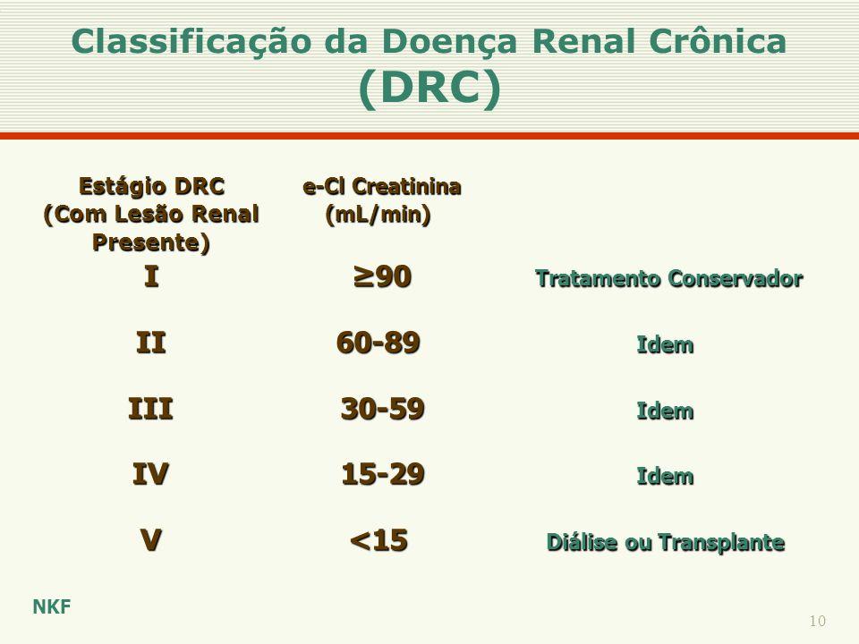 Classificação da Doença Renal Crônica (DRC)